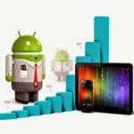 6 Cara Mempercepat Koneksi Internet Pada Android