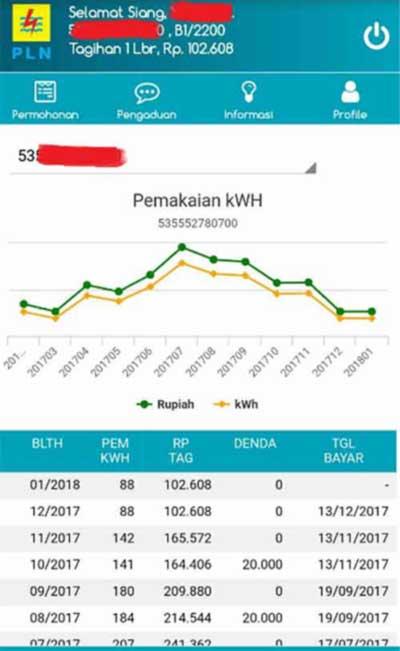cek tagihan listrik dengan pln mobile